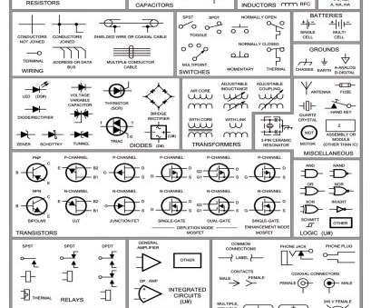 15 Perfect Auto Electrical Wiring Diagram Symbols