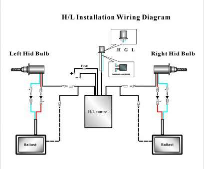 Automotive, Ballast Wiring Diagram Nice Safego 2Pcs, Hid