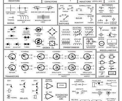 Automotive Wire Gauge Chart Fantastic Automotive Wiring