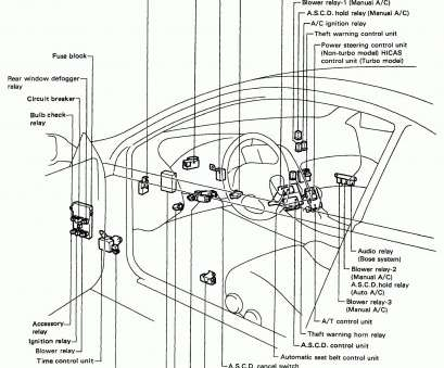 20 Practical Automotive Wiring Diagram Manuals Galleries