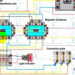 Wiring Diagram For Star Delta Motor Starter Composite Cell Magnetic Contactor Three Phase Bentex Simple Forward Reverse Control