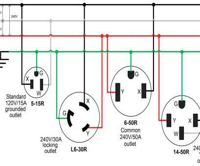 Nema 650r Receptacle Wiring Diagram | mwb-online.co Nema L R Wiring Diagram on