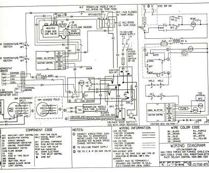 Electrical Wiring Codes, Residential New House Electrical
