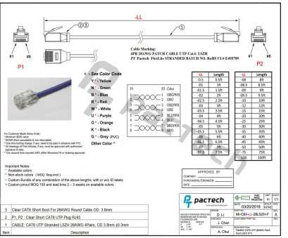 Cat 6 Wiring Diagram, Wall Plates Australia Creative Rj45