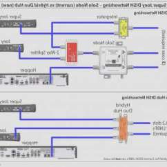 Cat5e Wall Plate Wiring Diagram Cat 4 9 Professional 6 Plates Photos Tone Tastic For Cat6 Australia Inspirationa