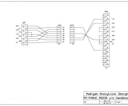Db9 To Rj45 Wiring Diagram - Wiring Diagrams Fanuc Motor Cable Wiring Diagrams on