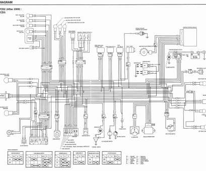 Dol Starter Wiring Diagram Explanation Professional Abb