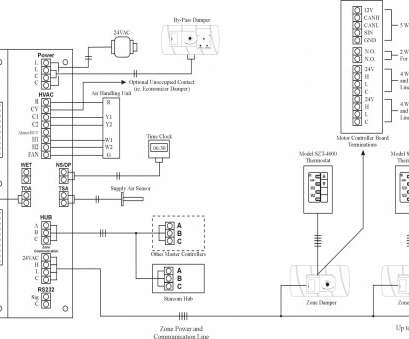 intertherm wiring schematic how to wire a intertherm furnace five wire thermostat ...