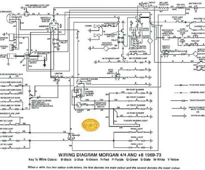 Electrical Circuit Wire Tracer Best Electrical Wire Tracer