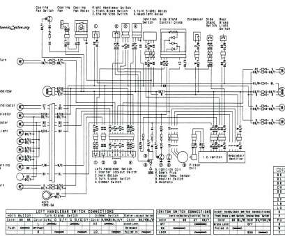 Electrical Control Panel Wiring Diagram Professional Plc