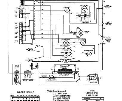 Electrical Outlet, Dryer Wiring Cleaver Wiring Diagram