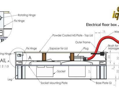 Electrical Outlet Installation Details Brilliant 30A 250V