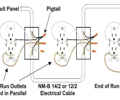 14 Professional Electrical Outlet Wiring Diagram