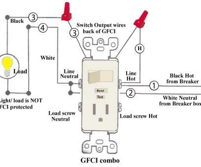 Electrical Outlet Without Wiring Professional Gfci Wiring