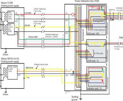 electrical panel board wiring diagram pdf kenmore range parts 11 simple collections book of schematic