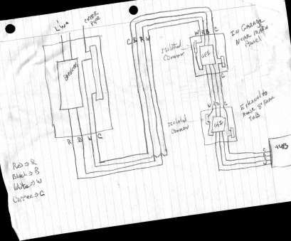 Electrical, Panel Wiring Size Practical Kitchen, Panel Pt