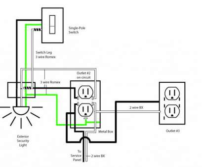 10 Fantastic Electrical Wiring Diagram Domestic Photos