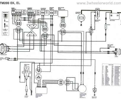 Electrical Wiring Diagram Explained Simple Moto 4 Wiring