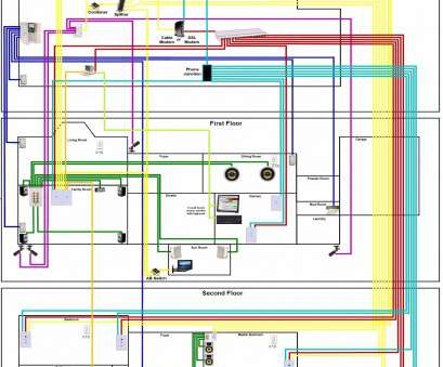Fabulous Step By Step Guide Step By Step Guide Book Home Wiringhome Wiring Wiring Cloud Hisonuggs Outletorg
