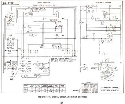 8 Nice Electrical Wiring Diagram Of Diesel Generator