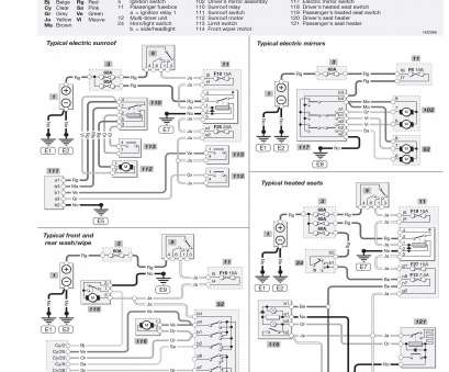 Electrical Wiring Diagram Renault Kangoo Manual Simple