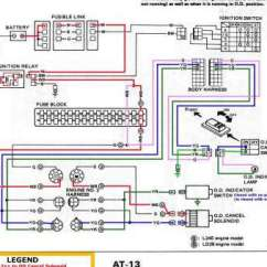 House Electrical Wiring Diagram In India 3 Way Quick Coupling Manifold 16 Simple Ikea Wire Shelf Dividers Solutions Tone Tastic For Home