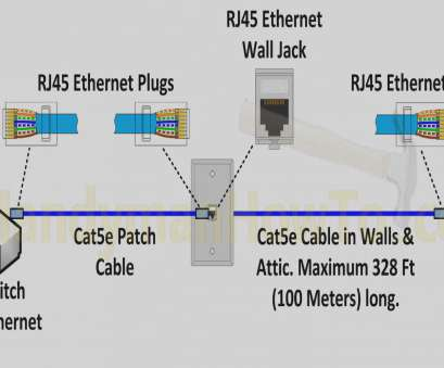 cat5e wiring diagram wall socket land rover discovery 2 srs 14 practical ethernet pdf ideas tone tastic wonderful cable inspirational to rh