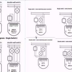 Wall Switch Wiring Diagram 2002 Chevy Cavalier Car Stereo Fibaro Double Brilliant Relay Installation Relays Overview Z Wave