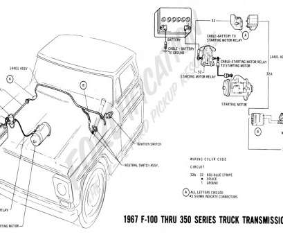 Ford Starter Wiring Diagram Creative 1997 Ford F150