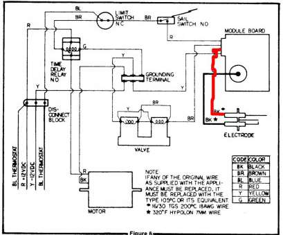 Gas Furnace Wiring Diagram Best Typical, Furnace Wiring