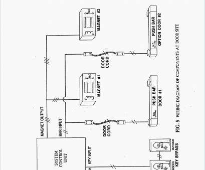 Gfci Outlet With Switch Wiring Diagram Perfect Electrical