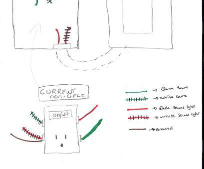 Gfci With Switch Wiring Diagram Creative Gfci Outlet