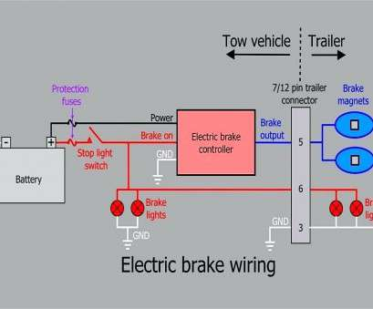 wiring diagram for gooseneck trailer plug
