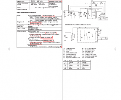 Honda Gx390 Starter Wiring Diagram Top New Making Kick