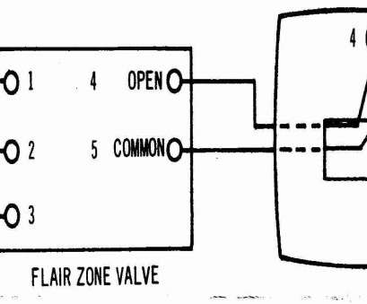 13 New Honeywell Dt90E Room Thermostat Wiring Diagram