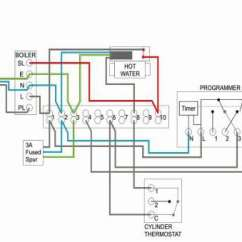 Honeywell Dt90e Digital Room Thermostat Wiring Diagram Honda Radio Wireless Y6630d Brilliant Most Save Nest