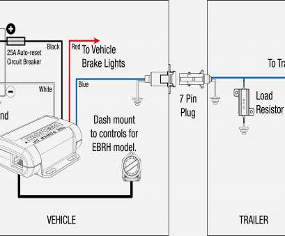 Hopkins Impulse Trailer Brake Controller Wiring Diagram