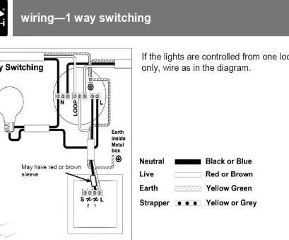 10 Cleaver How To Replace, Way Light Switch Uk Solutions