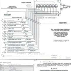 Anzo Light Bar Wiring Diagram Kohler Engine Harness How To Wire A Emergency Cleaver New Whelen Lights Center