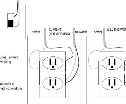 How To Wire A Light Switch After An Outlet New Wiring