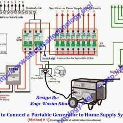 Portable Generator Transfer Switch Wiring Diagram Internal 17 Simple How To Wire A Manual Pictures Generac
