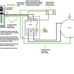 Merrill Pressure Switch Wiring Diagram S 2 Circle Venn Online 15 Perfect How To Wire A Solutions Tone Tastic Air Compressor Single Phase 220v Motor