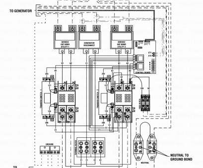 How To Wire An Automatic Transfer Switch, A Generator