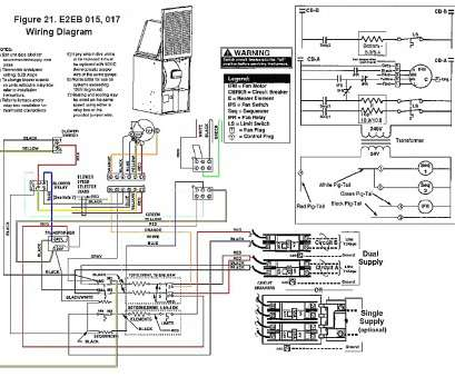 How To Wire An Electric Furnace Practical Intertherm