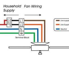 Wiring Diagram Household Plug Atwood Rv Water Heater How To Wire An Electrical Outlet Best 3 Prong Simple A Light Switch Switched