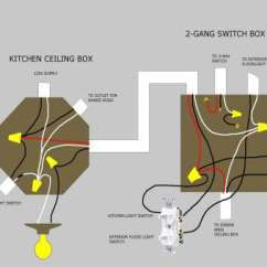 110 Plug Wiring Diagram 1997 Lincoln Town Car How To Wire Way Switch Top 3 Practical Delta Light Save