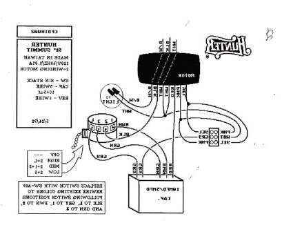 Saswell Thermostat Wiring Diagram Brilliant Non