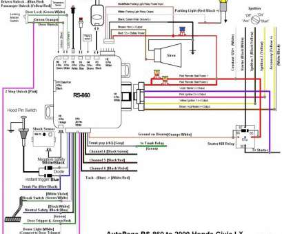 integra starter wiring diagram new 2000 honda civic alarm wiring acura