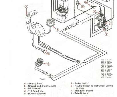 1990 Ford Tauru Wiring Diagram