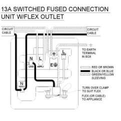 Hpm Intermediate Switch Wiring Diagram How To Wire A Plug Light Uk Nice Images Of Clipsal 3 Cleaver Spur Rh Cilekkokusuizle At